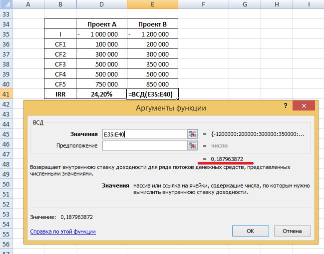Определение внутренней нормы доходности с помощью программы Excel